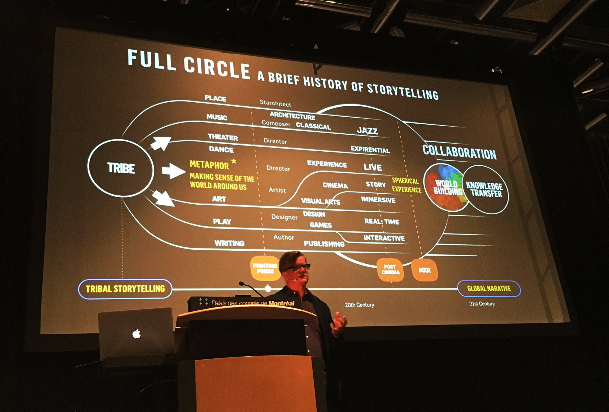 Alex McDowell's History of Storytelling